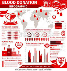 Blood Donation Infographic With Chart And Graph