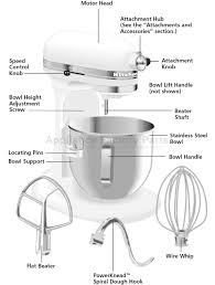 impressive kitchen aid parts 18 features to consider for your kitchenaid mixer diagram canada uk