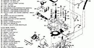 s10 2 2 engine nemetas aufgegabelt info tag 2001 chevy s10 2 2 engine diagram diagram chart gallery chevrolet cavalier 2 2 engine diagram