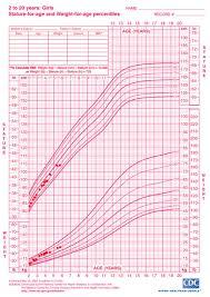Owens Corning Tank Calibration Chart Owens Corning