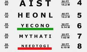 Elegant Ca Dmv Weight Fee Chart Chart Dmv Eye Test Form