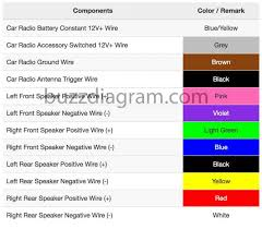 1998 toyota camry radio wiring diagram wire center \u2022 camry trailer wiring harness 1997 camry stereo wire diagram wiring data rh unroutine co 1998 toyota camry le radio wiring diagram 1998 toyota camry stereo wiring harness diagram