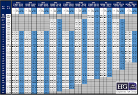 Hdpe Pipe Dimensions Chart Pe Pipe Wall Thickness Chart Best Picture Of Chart