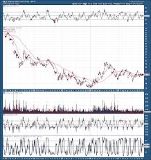 SLV: The Bull Market Has Just Begun - iShares Silver Trust ETF ...