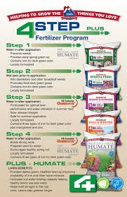 Pin By Ifa Country Stores On Ifa Lawn Care Lawn Fertilizer