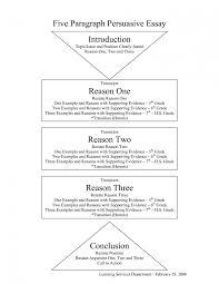 persuasive essay gay marriage essays education conclusion essay conclusion persuasive essay gay