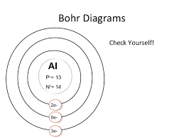 how tobohrdiagram 17 638?cb=1406471047 how to bohr diagram on drawing lewis structures worksheet