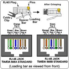 cat 6 wiring diagram for wall plates download electrical wiring Category 6 Wiring Diagram cat 6 wiring diagram for wall plates download wiring diagram 10 d