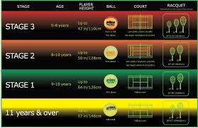 Tennis Match Charting Software Prince Play Stay Chart Tennis Kids Playing Tennis Tips