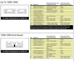 2000 mitsubishi mirage stereo wiring diagram diagrams and 1999 1997 Galant 1999 mitsubishi galant wiring diagram copy montero at