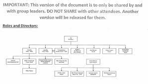 Generic Org Chart