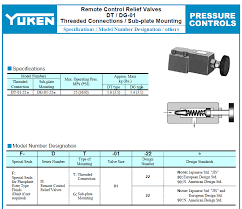Yuken DSG 03 2B3 50  PARO Library moreover Wholesale direct type solenoid valve   Online Buy Best direct type further  as well  further Yuken directional control valves from Progressive Power and Control together with Rexroth Solenoid Operated Directional Valve from China manufacturer also Polyhydron Pvt  Ltd   Directional Control Valves likewise Yuken Directional Valve Wiring Diagram regarding Products   Trausch additionally Yuken General Catalogue   YUKEN Europe Ltd    PDF Catalogue besides Nfpa Solenoid Diagram   Electrical Work Wiring Diagram • moreover Yuken Dsg 02 3c3 d24 High Quality Hydraulic Directional Type. on yuken directional valve wiring diagram