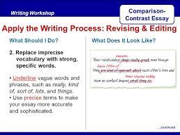 Education Vocabulary Word Lists and Pronunciation   IELTS Liz