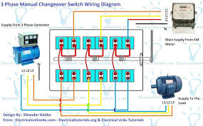 3 phase generator transfer switch wiring diagram wiring how to install 3 phase change switch for generator rh electrictrick pot com manual generator transfer switch wiring diagram generac transfer switch