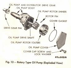 1951 chrysler windsor club coupe in the end i purchased a gasket online and replaced the old stiff rubber gasket a relatively new and pliable one i checked the true flatness of the