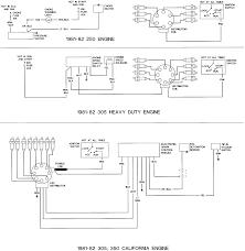 distributor wiring diagram chevy 305 great installation of wiring chevy distributor wiring diagram picture wiring diagram third rh 8 20 16 jacobwinterstein com chevy