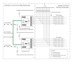 3 way junction box wiring diagram 480v plug ripping for lighting electrical junction box wiring at Lighting Wiring Diagram Junction Box