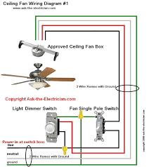 ceiling fan wiring diagram electrical circuitry full color ceiling fan wiring diagram shows the wiring connections to the fan and the wall switches