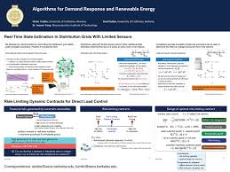 research grants siebel energy institute algorithms for demand response and renewable energy integration