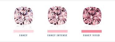 fancy intense pink diamond comparison