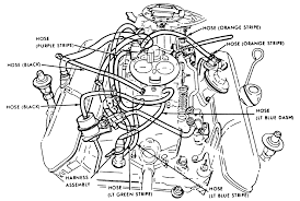 cadillac 500 engine diagram cadillac wiring diagrams online
