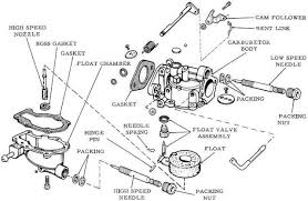 1953 1967 evinrude johnson 3hp tune up project carburetor tune up lightwin carburetor exploded view