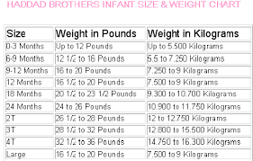 Little Girls Size Chart Size Charts Manufacturer Size Charts Girls Dress Size Chart