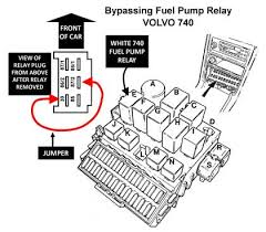 volvo relays << the 740 fuel pump relay relay e in the diagram image white relay is in a large multi relay panel behind the ash tray in the center dash console