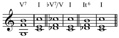 Tritone Substitution Wikipedia