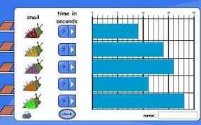 Graphing So Many Great Worksheets And Online Activities
