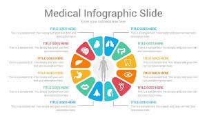 Infographic For Powerpoint Medical Healthcare Infographics Powerpoint Template And Themes
