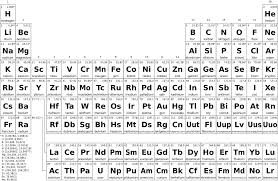 File:Periodic table simple no bw.svg - Wikimedia Commons