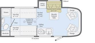 >trend floorplans winnebago rvs