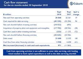 Cash Flow Statement Ee Publishers