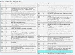 99 navigator fuse box location artistpool info