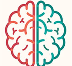 Strengths Weaknesses Find Out Your Cognitive Strengths And Weaknesses Mybrainware