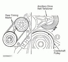 Freelander engine diagram 2004 land rover freelander serpentine belt routing and timing belt