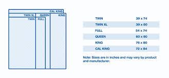 Mattress Size Chart And Dimensions Mattress Dimensions
