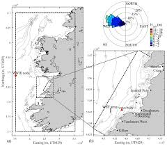 Energies Free Full Text Modelling Offshore Wave Farms