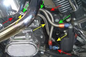 similiar harley evo oil lines keywords oil line diagram besides shovelhead oil pump diagram on evo oil line