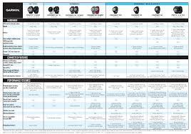 Garmin Watch Compare Chart Garmin Jackrabbit