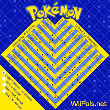 Pokemon Yellow Chart Pokemon Weakness Chart Pokemon Pokemon Chart Pokemon