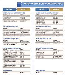 Measures Of Capacity Chart Editable Liquid Measurement Chart 9 Free Word Pdf