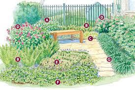 a shade garden makeover garden gate