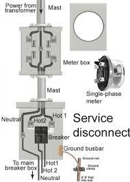 dsl splitter wiring diagram in wiring diagram for 200 amp service 200 Amp Panel Wiring Diagram dsl splitter wiring diagram in wiring diagram for 200 amp service panel fla blog jpg 200 amp service panel wiring diagram