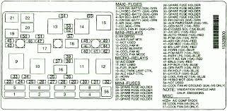 2010 chevy malibu fuse box diagram chevrolet 2013 2005 for 2001