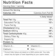 User Added Buffalo Wild Wings Calories Nutrition Analysis