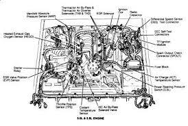 1995 ford f 150 302 v8 engine diagram wiring diagram libraries 1995 f150 5 0 engine diagram wiring diagram third level