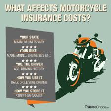 Motorcycle Insurance Quote Interesting Motorcycle Insurance Quotes Fascinating Motorcycle Insurance Quotes