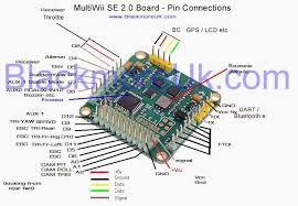 multiwii beginners guide to the basic configuration how you it is again made difficult to just a simple answer to the question of which pins go where why is this so anyway here is my on going diagram for you